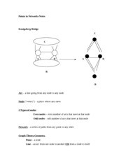 Points in Networks Notes