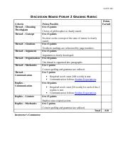 Discussion_Board_Forum_2_Grading_Rubric.docx