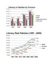 current literacy rate of pakistan.docx