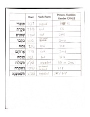 HEB 132 Verb Parsing Worksheets