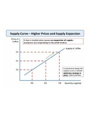 supply_curve_expansion.png