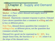 Micro2Ch.2 Supply and Demand