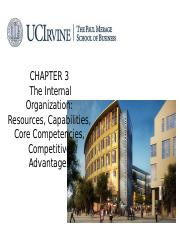 ch03_Internal organization