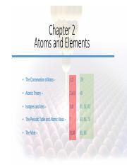 Chapter 2 - Atoms and Elements - Blank