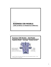 S4Business CSR Models Pyramid.pdf