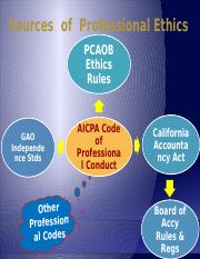AICPA Code of Conduct Instructor PowerPoint.pptx