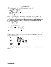 Pedigree Analysis Guide - AN AID FOR PEDIGREE ANALYSIS Start by ...
