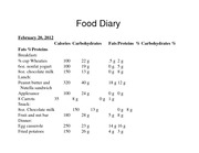Nutrition Food Diary Assignment