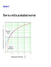 session2_flow_to_well_idealized_reservoir