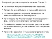 Dynamic Genome -Transposable elements JMA