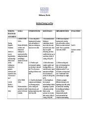 Care plan #3 comprehensive BAH.doc - Melbourne Florida ...