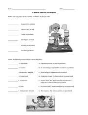 Thesis methodology order