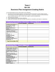 Master Business_Plan_RubricSpring