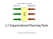 1.7 Organisational Planning Tools - Force Field-2.pptx