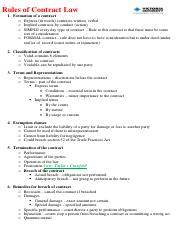 Contract Law Summary.pdf