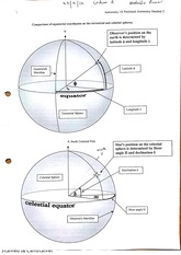 Positional Astronomy Terrestrial and Celestial Spheres Class Notes