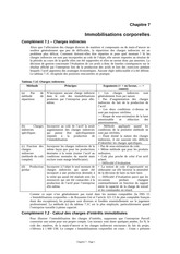 complement_chap7_immobilisations-amort