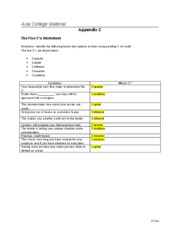 fp101_r4_appendix_c_five_cs_worksheet[1]