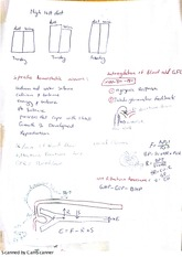 Urinary System-Physiology-Notes