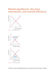 Chapter 3 - Market equilibrium, the price mechanism