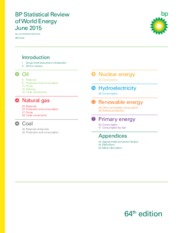 bp-statistical-review-of-world-energy-2015-full-report