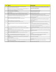 Top-25-MCQ-with-Answers.pdf