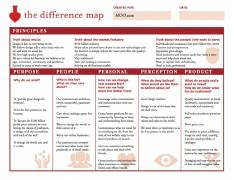difference map for moo.com.pdf