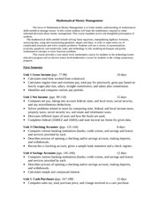 Money Management Syllabus2