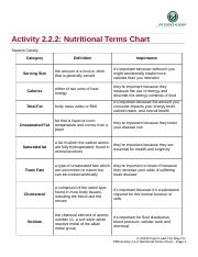 2 Chart Nutritional Terms Activity Savana Canary Category Definition Importance The Amount Of A Food Or Drink That