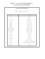 7_1_Laplace_transforms.pdf