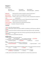 CH-9_law final  Business & Personal Law _REVIEW  KEY.docx