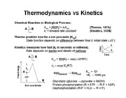 Lecture 1 - Kinetic Theory of Gases