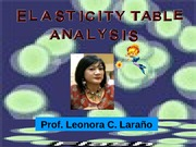 Elasticity table analysis
