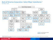 BAC_Corporate_Structure_2013_0331