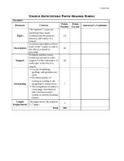 Church_Expectations_Paper_Grading_Rubric(1)