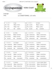 VERB CHART_ LE CONDITIONNEL_ all verbs.pdf