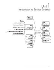 Unit1 - Introduction to Service Strategy.pdf