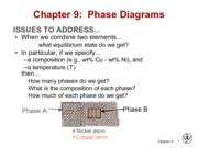 ch 9 phase diagrams