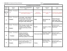Student Metamorphic Rx Chart & Answer Key - GEOL 101 Lab ...