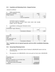 AA Ch. 3 Consolidated financial statements (CFS) upon acquisition