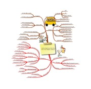 Mind Map 33- Interim & First Time