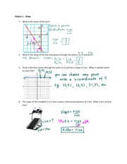 Ch 6 Slope Review