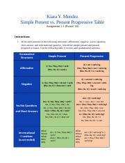 ENGL_1010_M2_Simple_Present_vs_Present_Progressive_Exercises_(50_points)_eAH.doc