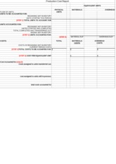 Production Cost Report Template