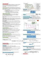 ACST101 - Cheat Sheet.docx