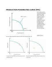 PRODUCTION POSSIBILITIES CURVE.docx