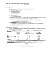 ANS 331 - NOTES - 2012-02-01