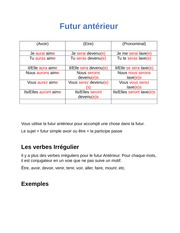 verbs project French futur proche