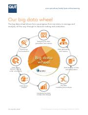 ACEMS_Our_big_data_wheel.pdf