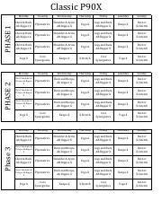 P90x Calendar Alternate Pdf Classicp90x Phase3 Phase2 Phase1